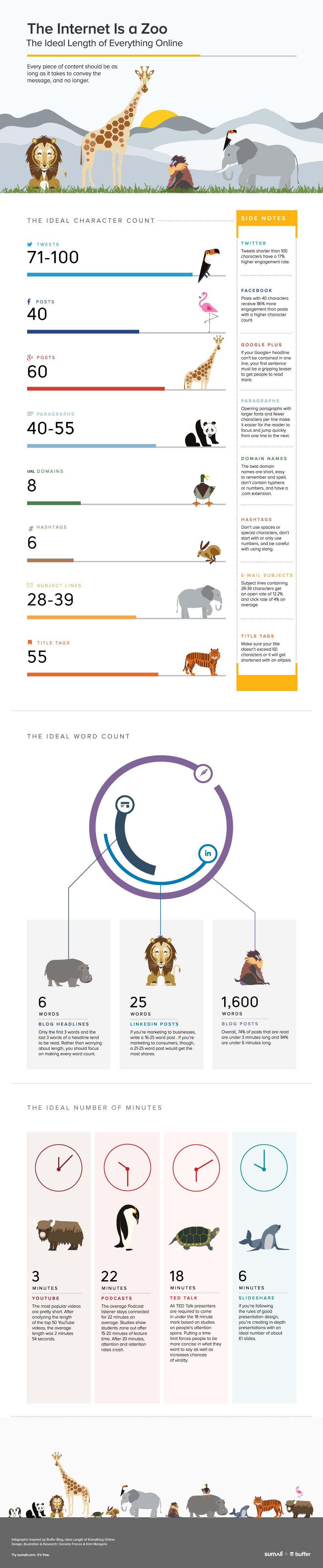 SumAll-zoo-printable-animals-01-e1413841350924.png