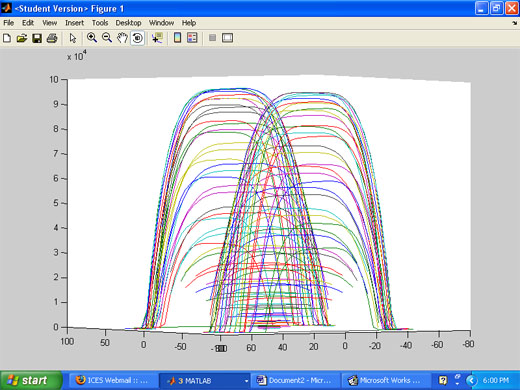 Matlab Surface Function Angle