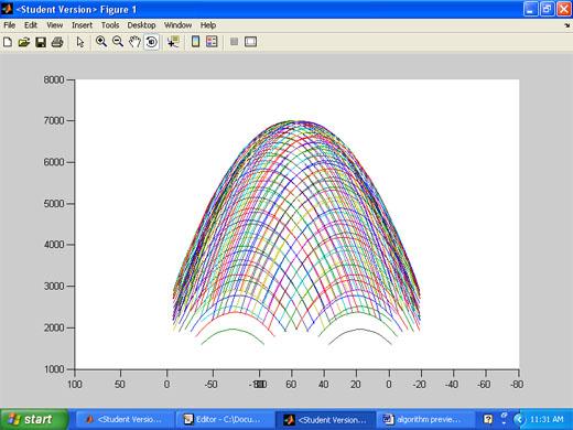 Bulging Wireframe Surface