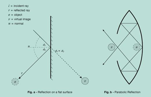 Disruptive Pattern Materials Presentation Alexander Pincus