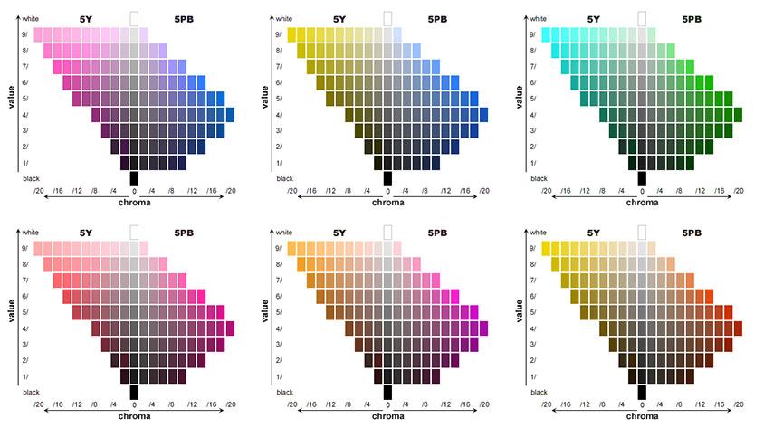 Color Gradient Studies