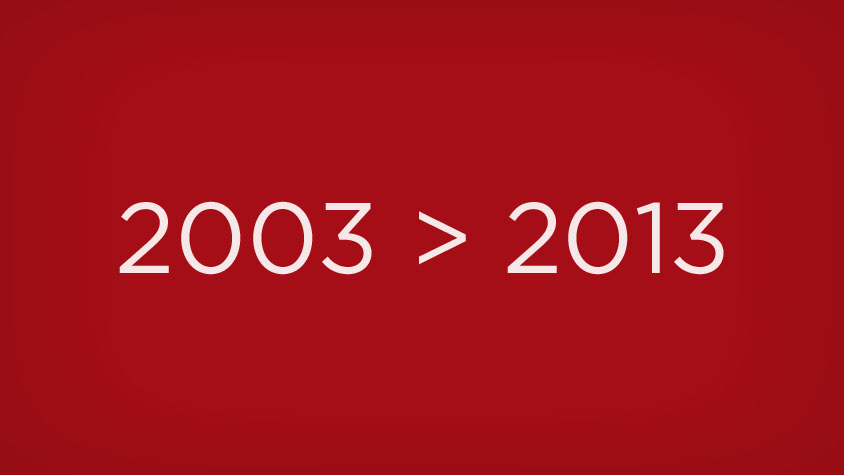 2003-2013, Alexander Pincus, Ten Years in Design