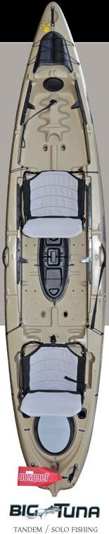 Jackson Big Tuna Kayak! Fun for the whole family.  $1,599