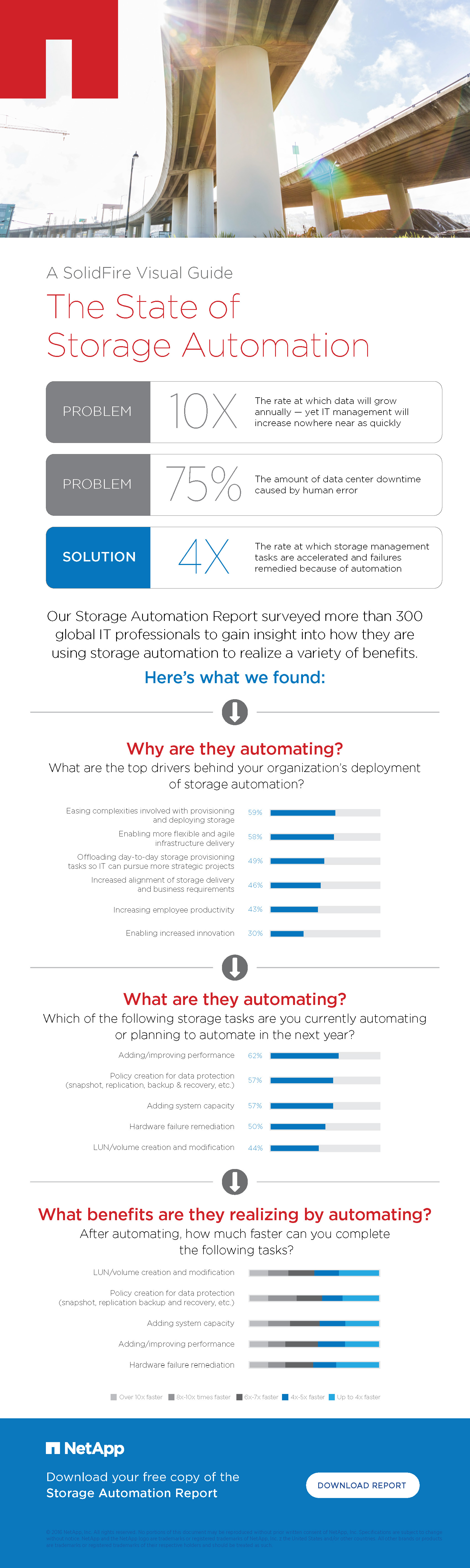 r3b_NA_SolidFire-Infographic-Automation-Report_060716.jpg