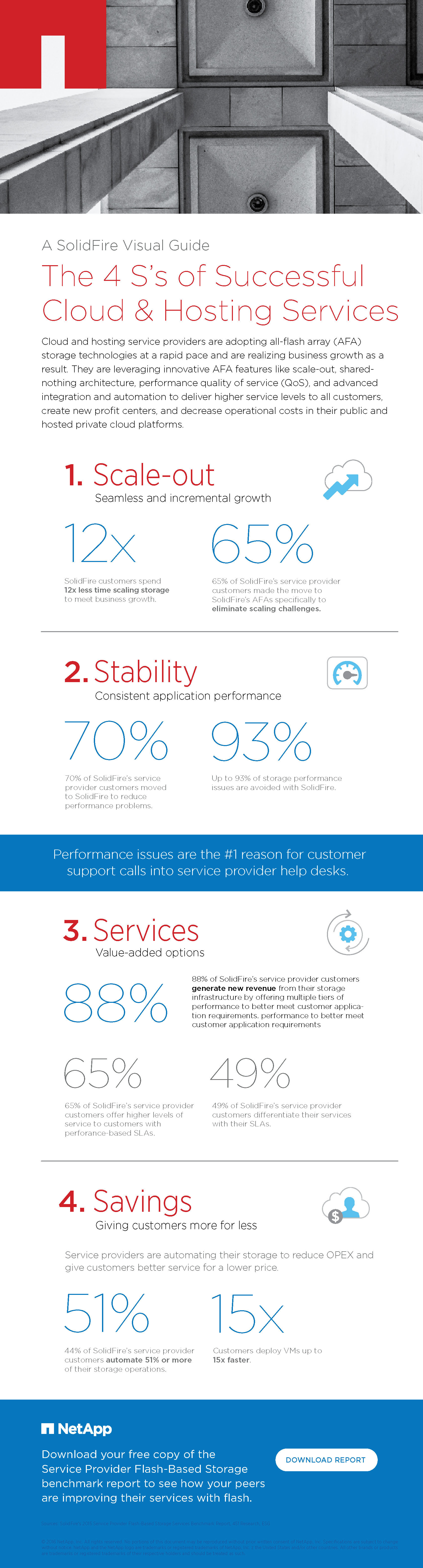 r4_NA_SolidFire-Infographic-Benchmark-Report_060716.jpg
