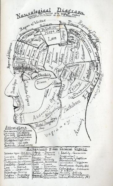 Frontispiece to Buchanan's Journal of Man, Vol. I, No. 9 -- December, 1849.