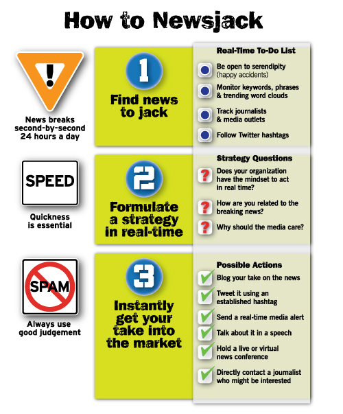 Newsjack_info_step4.jpg