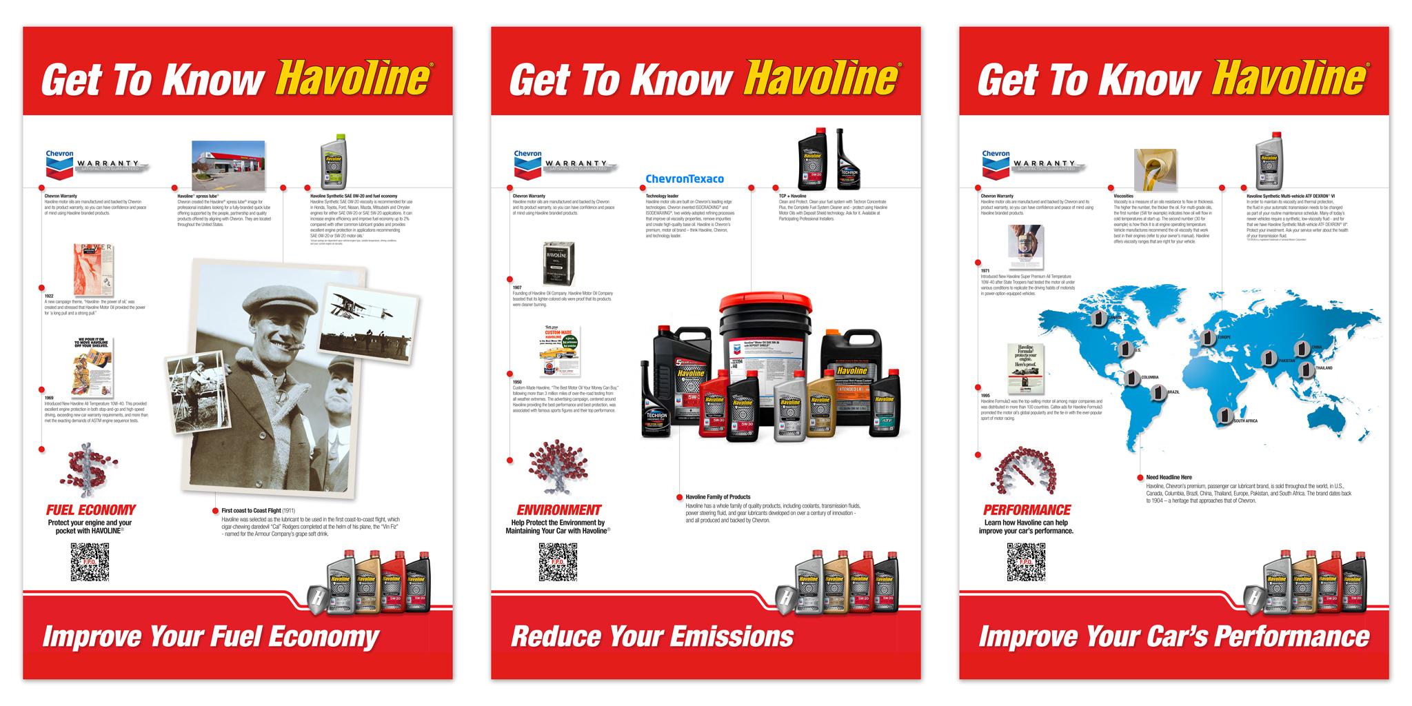 All_Havoline_posters1_1024_081015.jpg