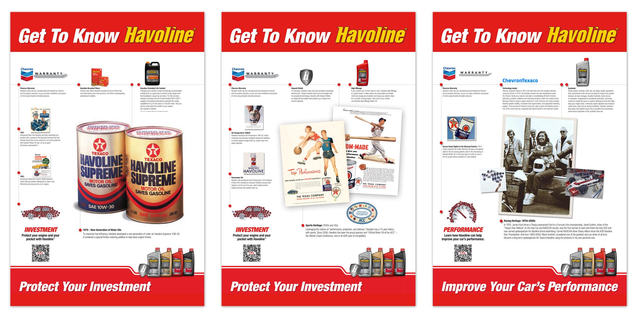 All_Havoline_posters2_1024_081015.jpg