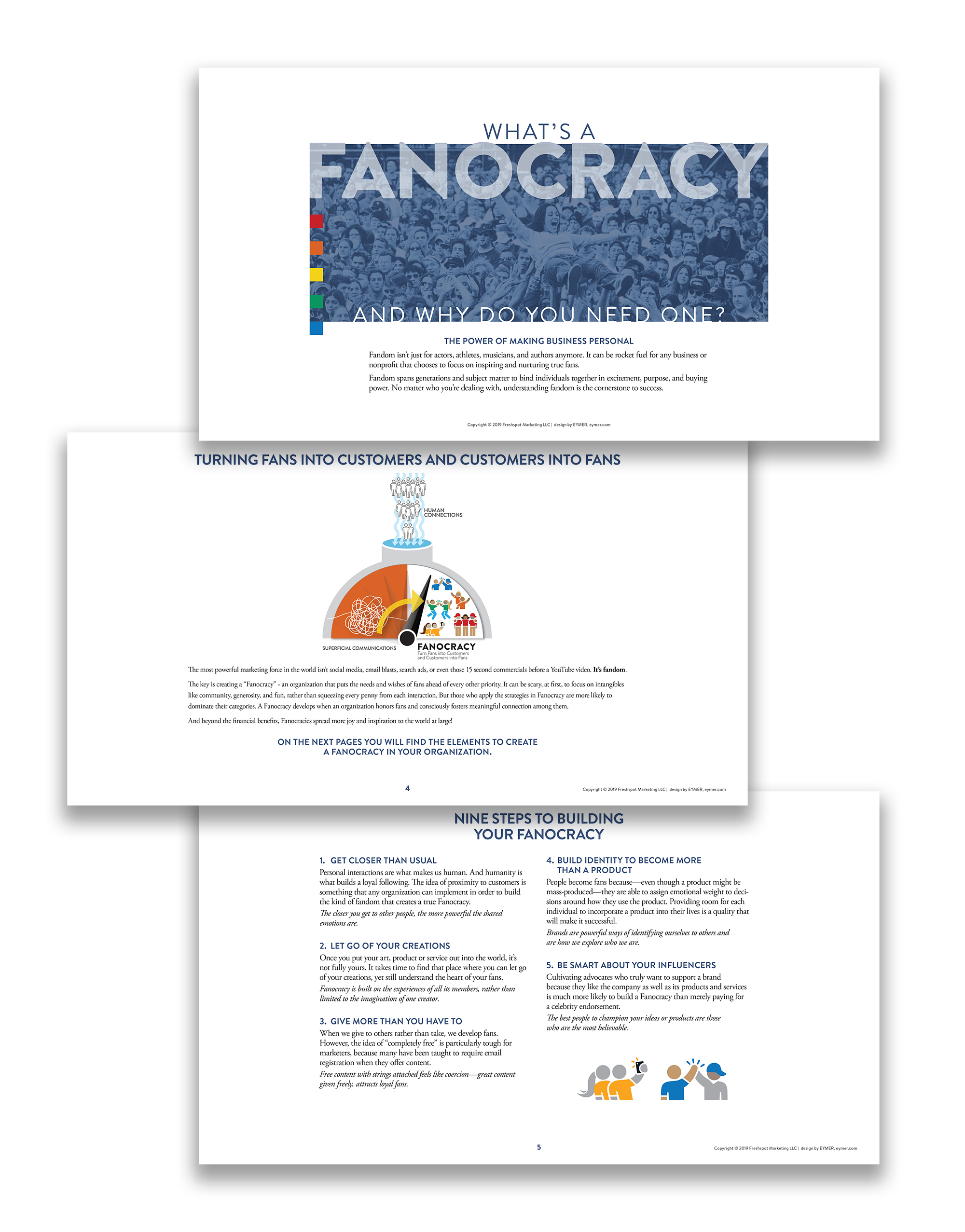 What's A FANOCRACY and Why Do You Need One? | downloadable PDF | EYMER BRAND Laboratories + Think Tank