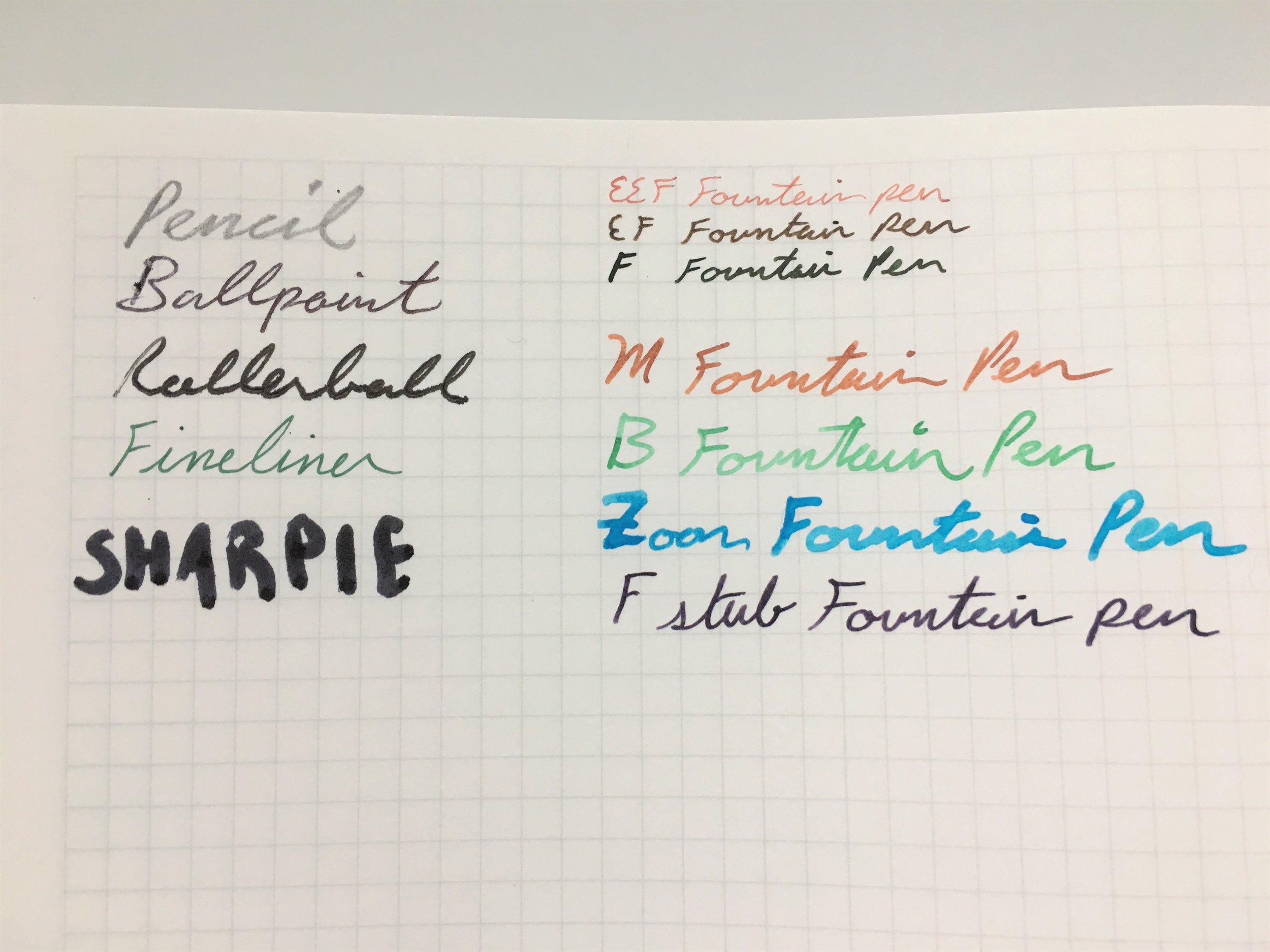 graphilo_write.JPG