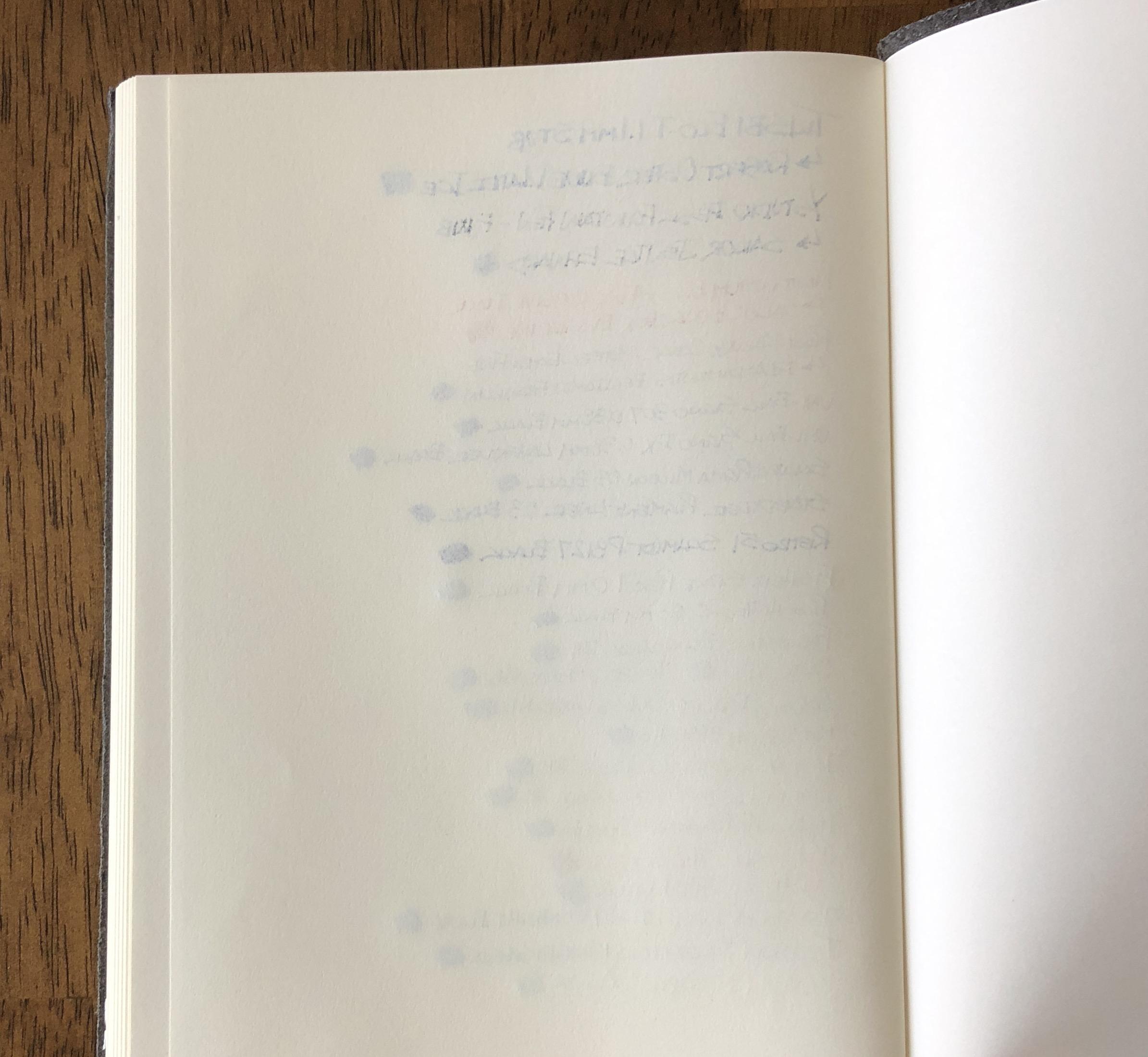 Centralcrafts Capri Journal Writing Back