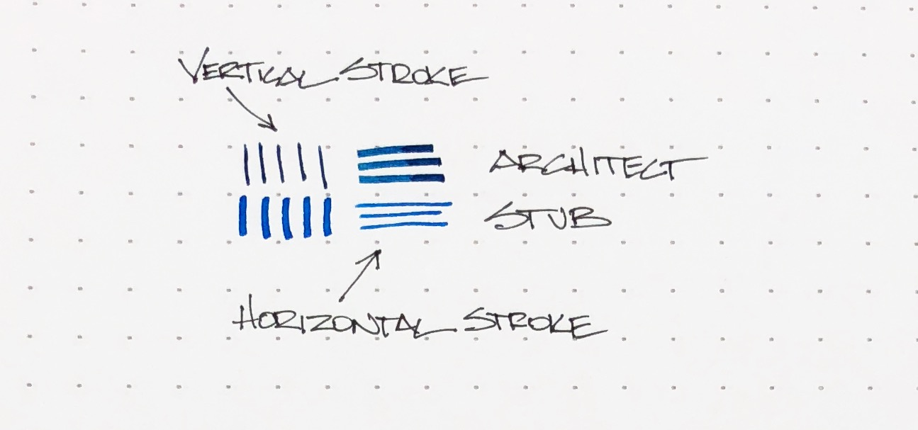 Architect Nib Lines
