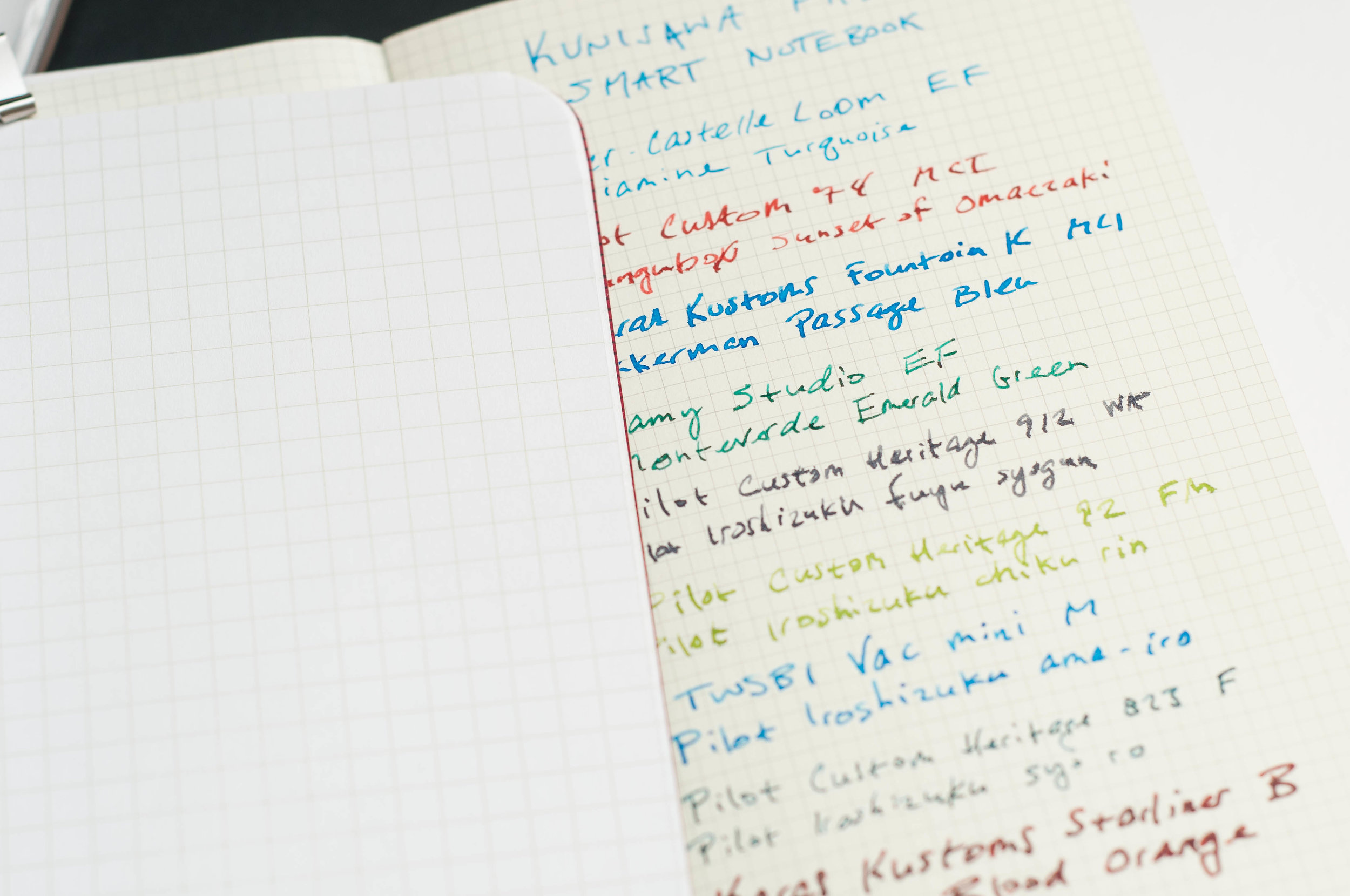 Kunisawa Find Smart Notebook Graph