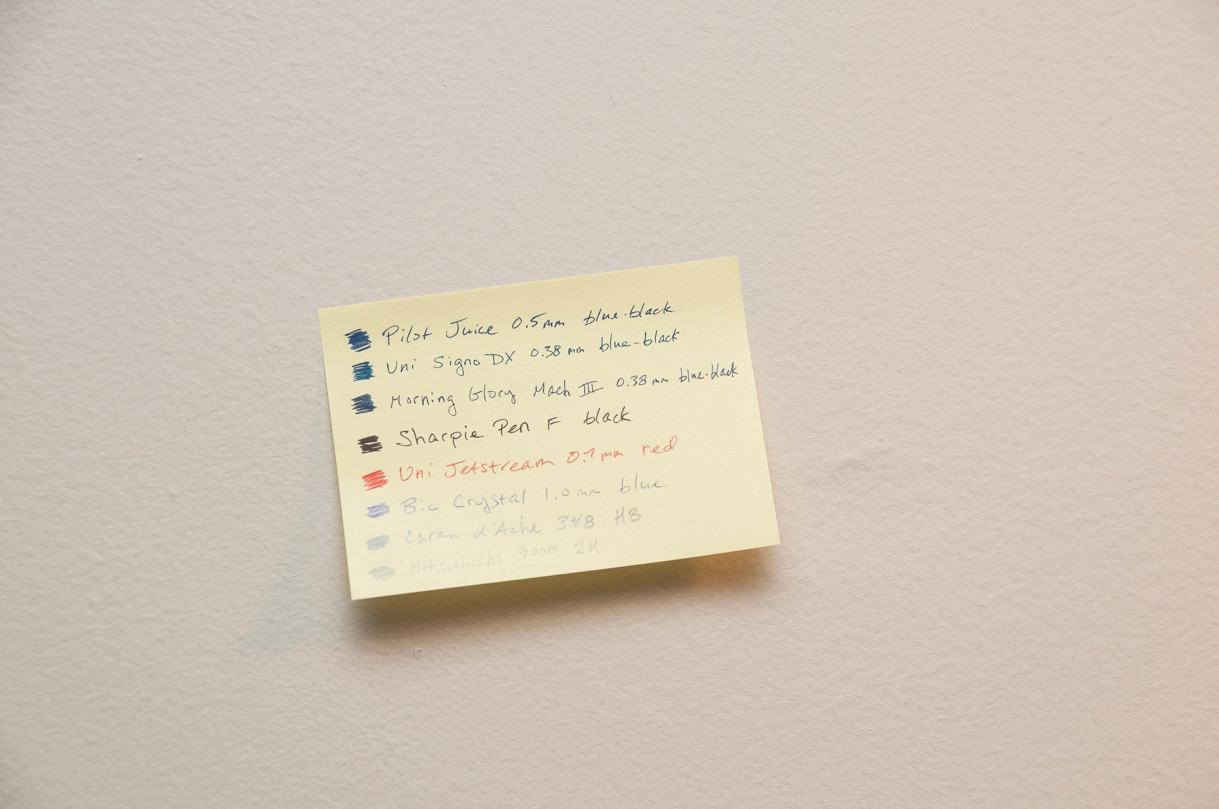 Kokuyo Tack Memo Sticky Notes Wall
