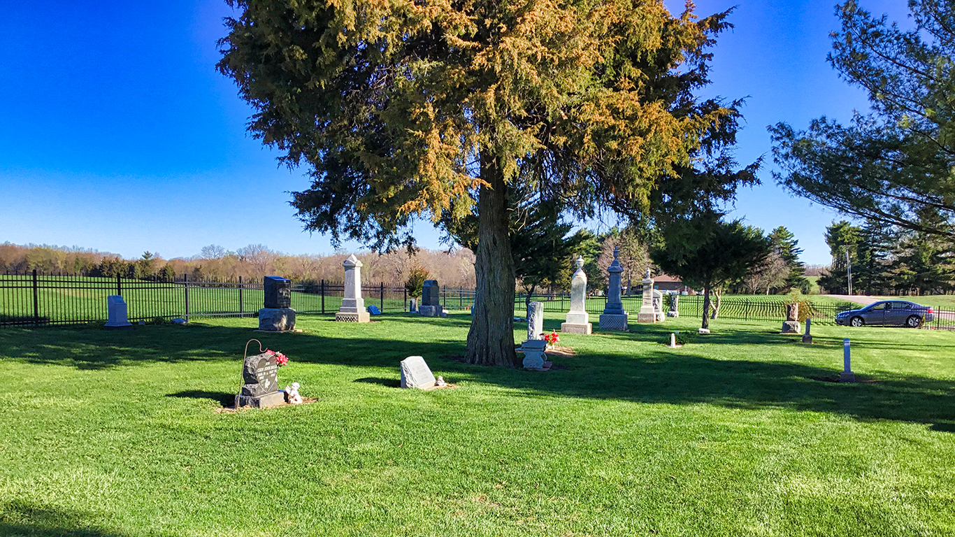 Farmdale Cemetery Today