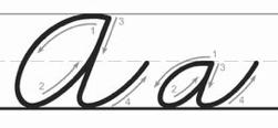Handwriting Types