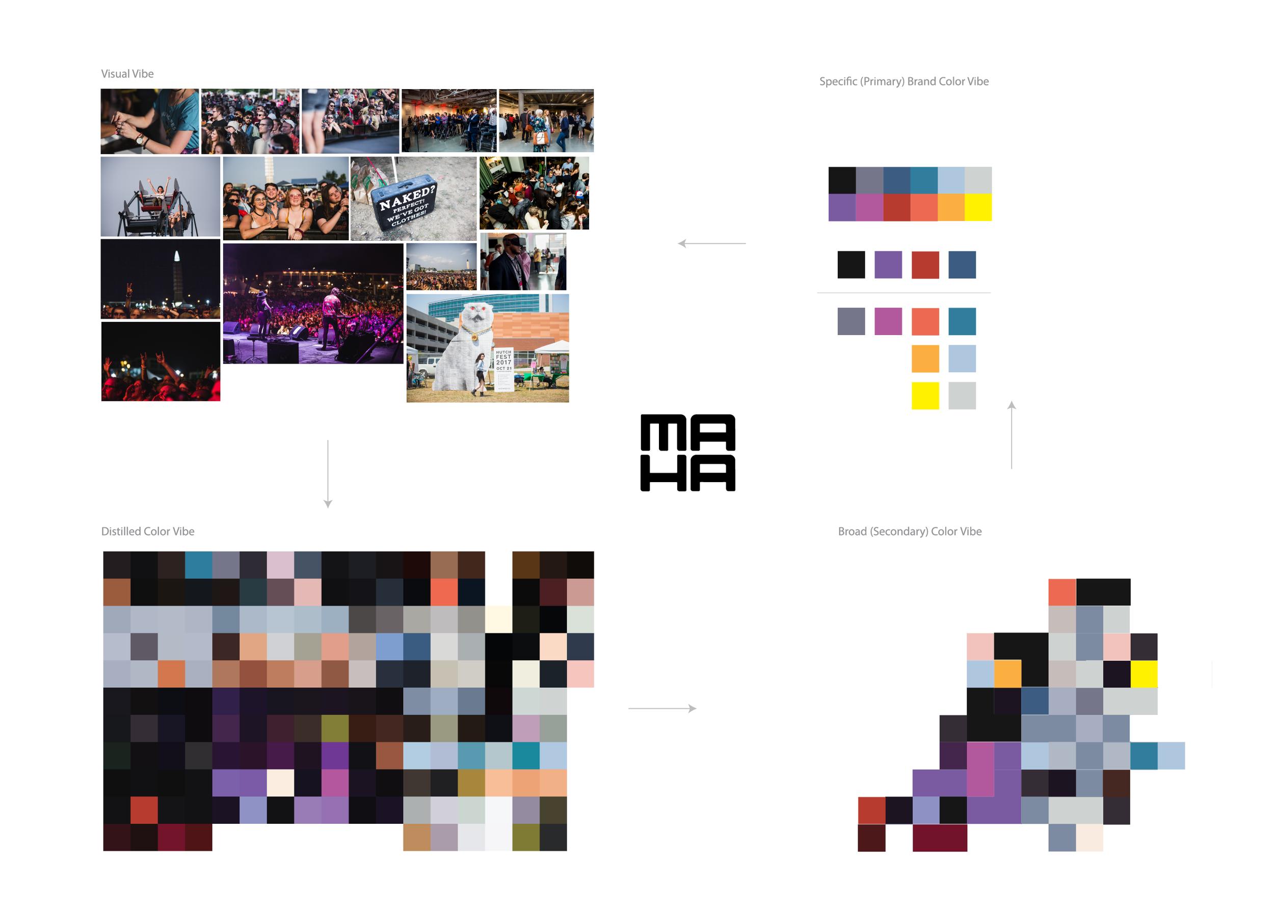 MAHA-brand.ID.evolution-final-06.png