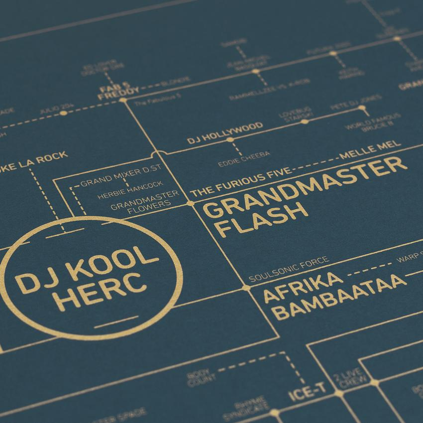 hip-hop-love-blueprint-art-print-dorothy-kool-herc-grandmaster-flash-afrika-bambaataa_850x.jpg