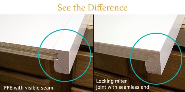 Beautiful locking miter joints. Usually a substantial upgrade!