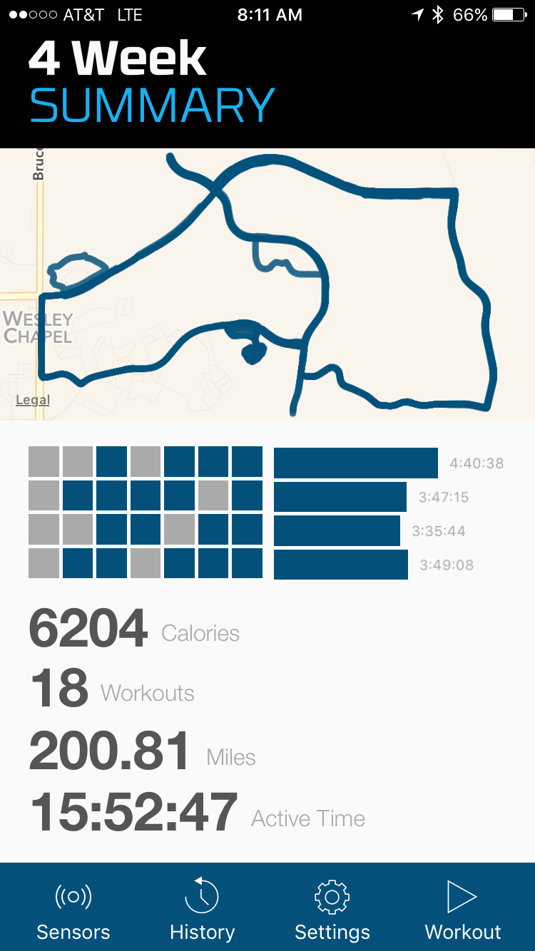 I stayed around the neighborhood. Cycling was all about exercise, not exploring.