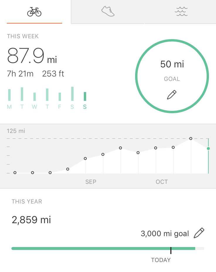 20181028 bike miles.PNG