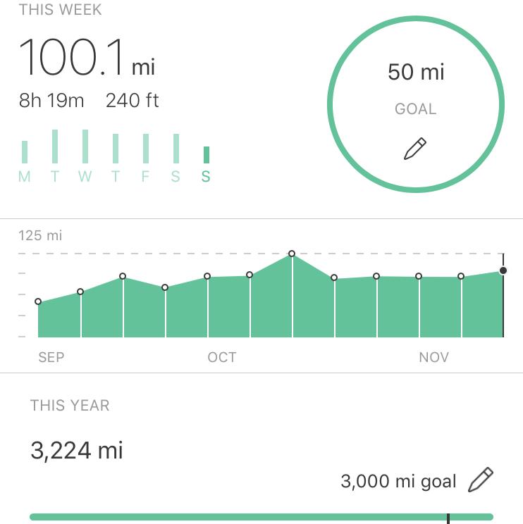 20181125 bike miles.PNG