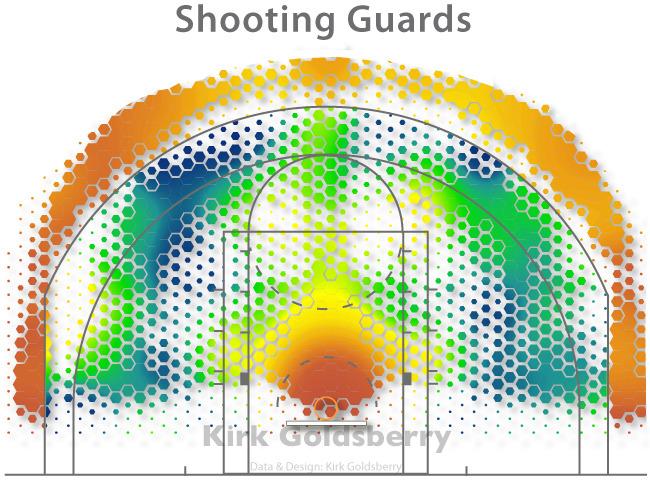 shootingguards.jpg