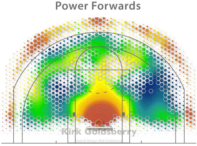 powerforwards.jpg