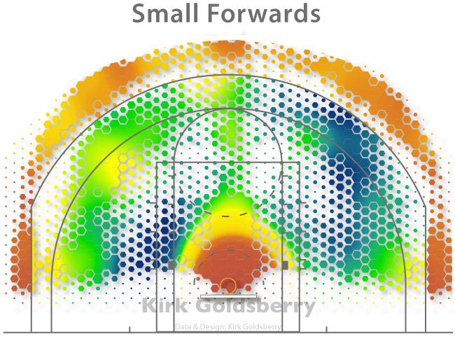smallforwards.jpg