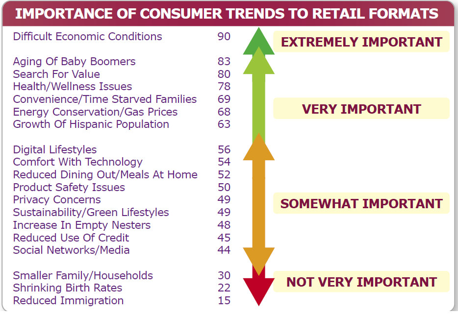 Consumer Trends.png