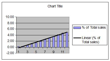 ChartProjections.PNG