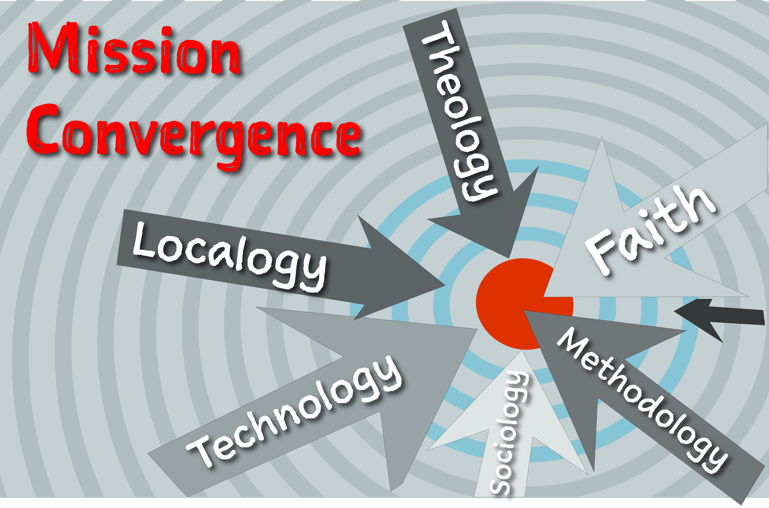 The intersection of your mission convergence is affected by forces. Are you paying attention?