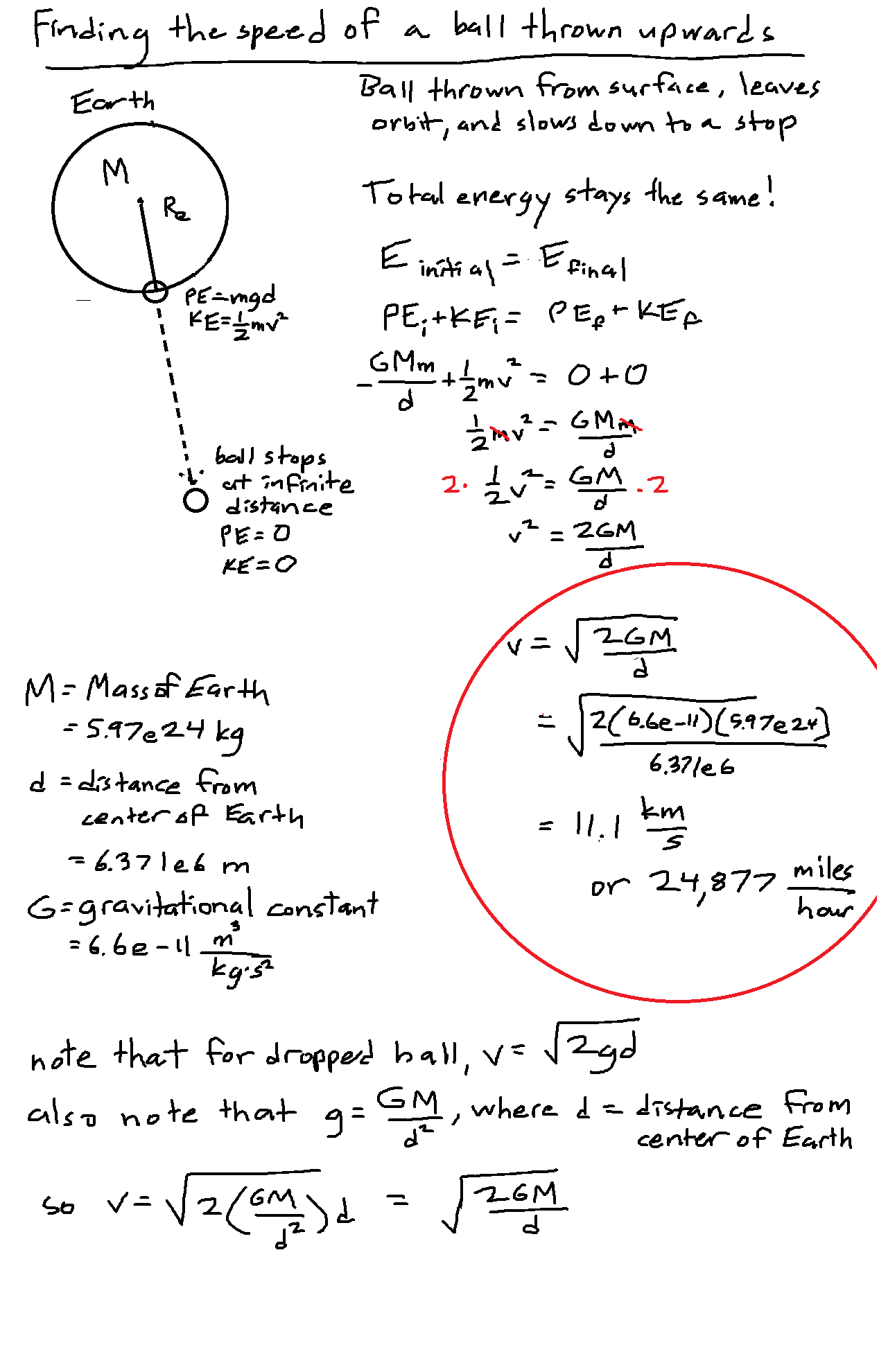 Orbit - Speed of a Thrown Ball Upwards.png