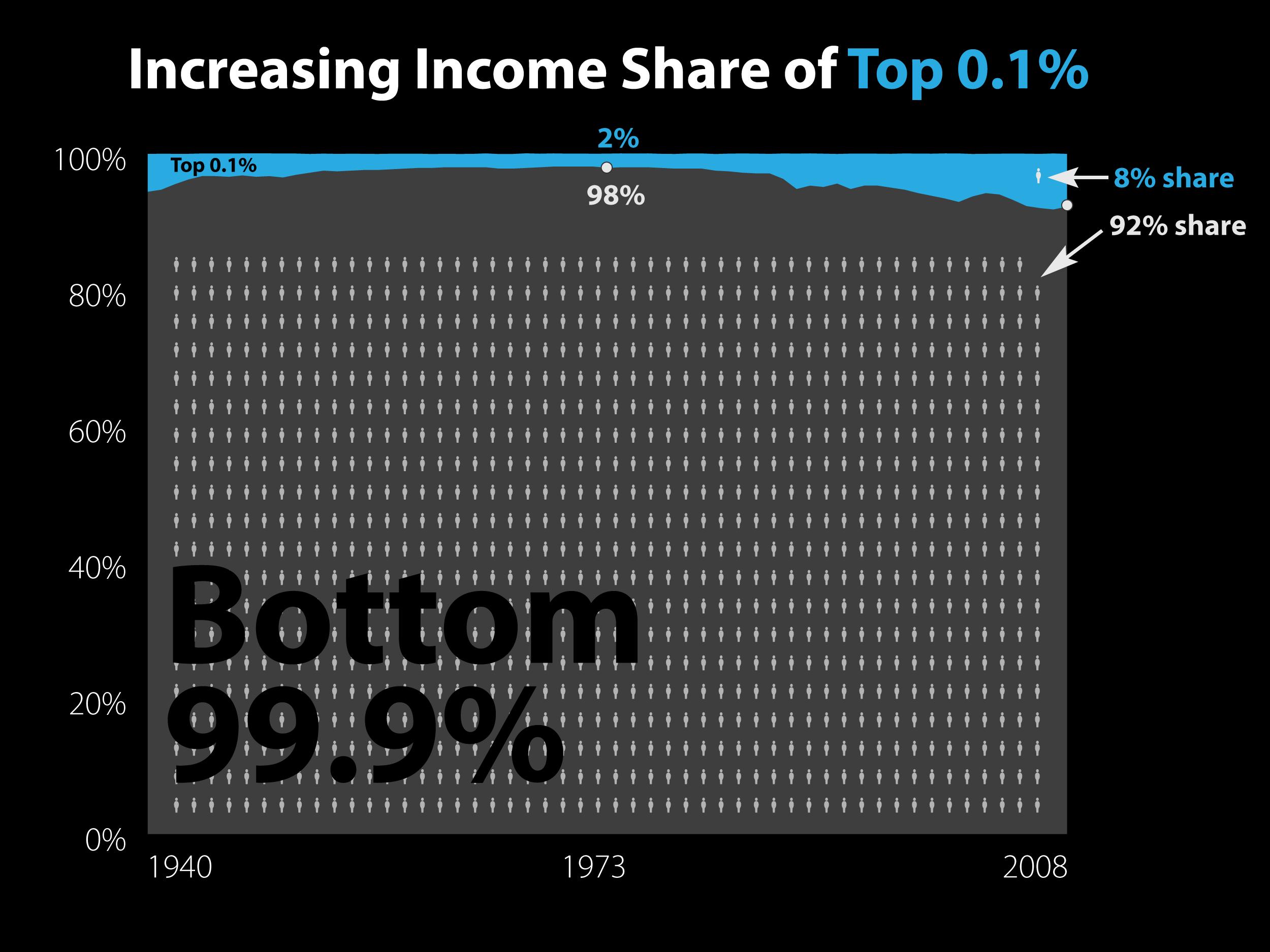 Slate_IncomeSlides-02.png