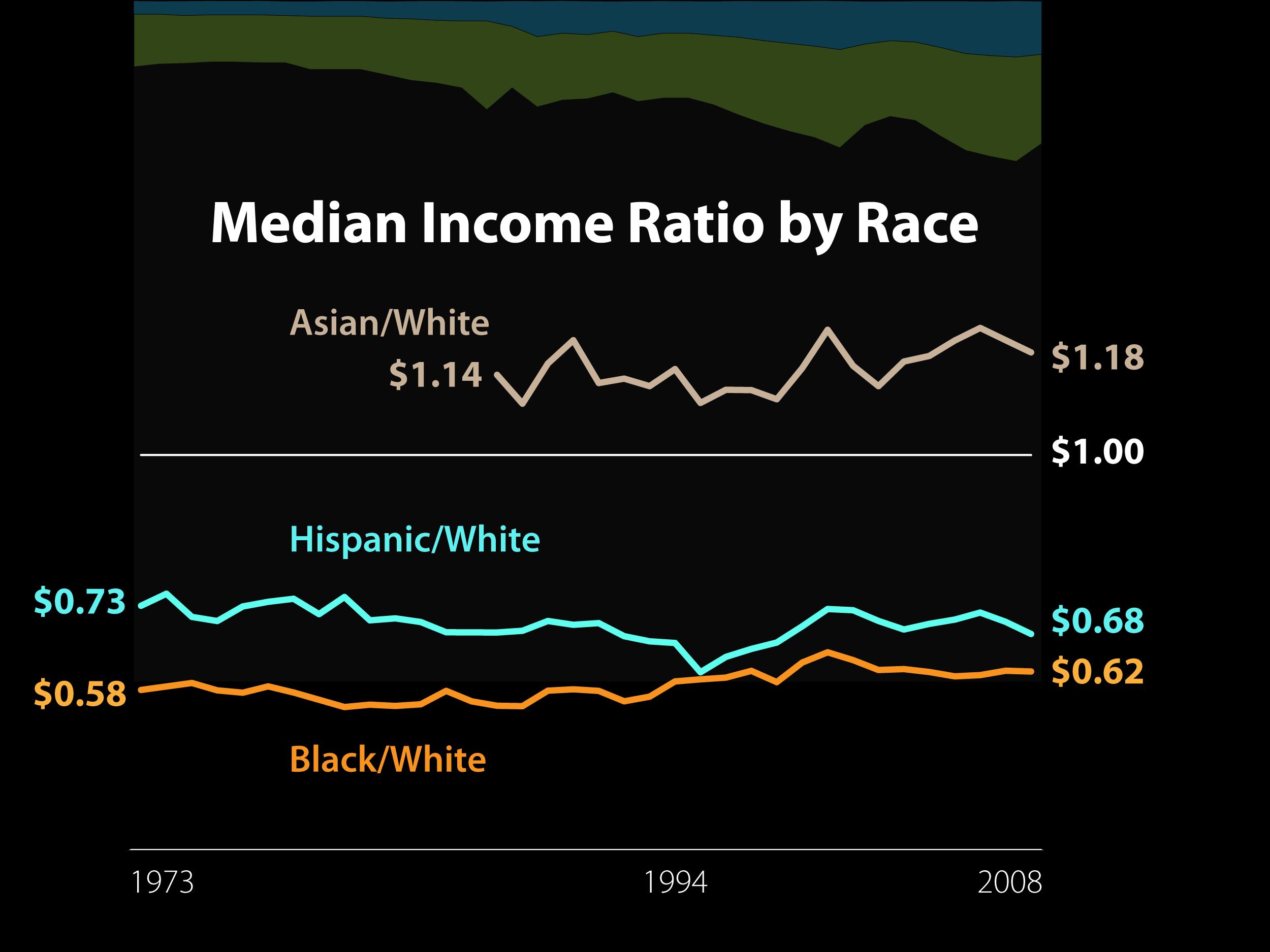 Slate_IncomeSlides-06.png