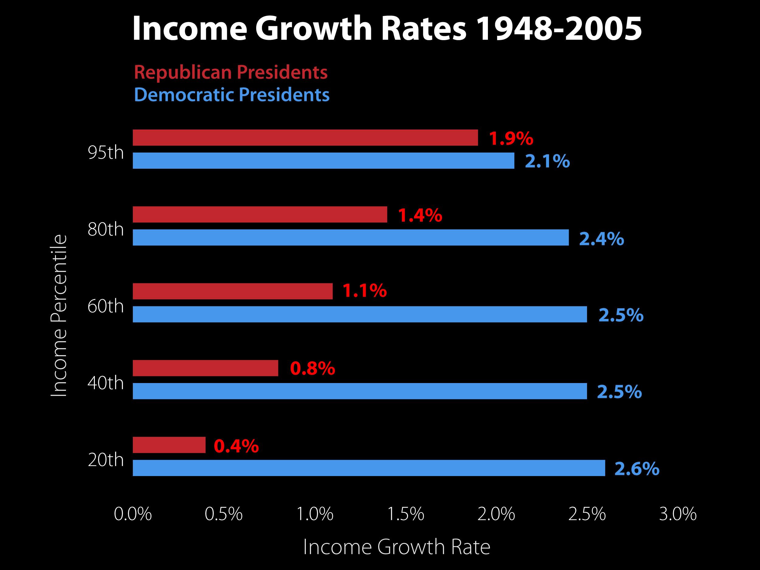 Slate_IncomeSlides-05.png