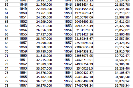 Cool Data — Visualizing Economics