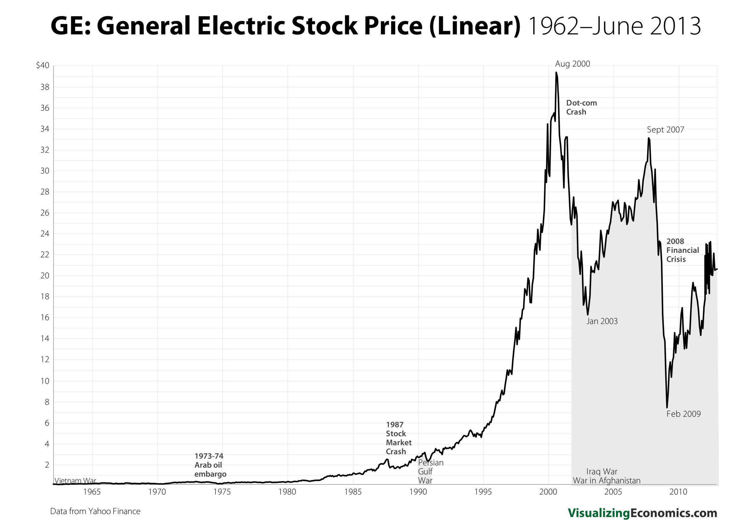 GE Stock Prices_1.png