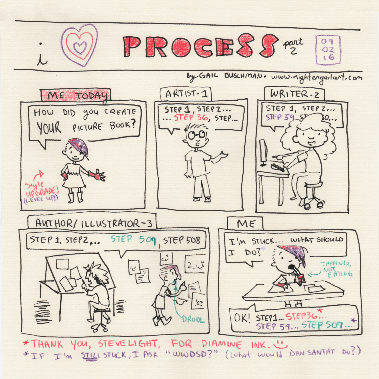 i heart process part 2