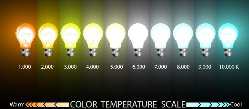 color-temperature-scale.jpg