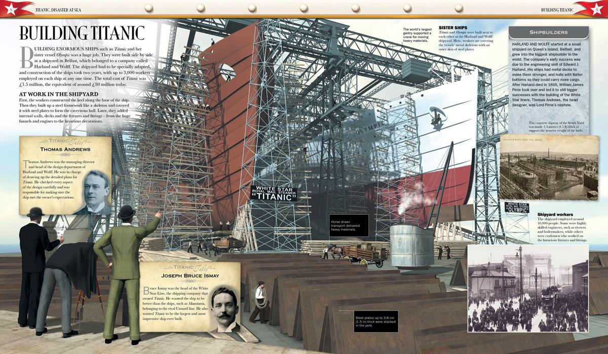 Titanic_infographic (6).jpg