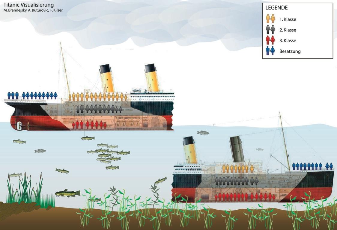 Titanic_infographic (9).jpg