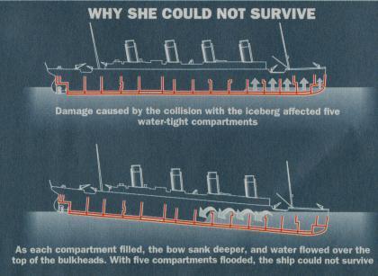 why-titanic-sank.jpg