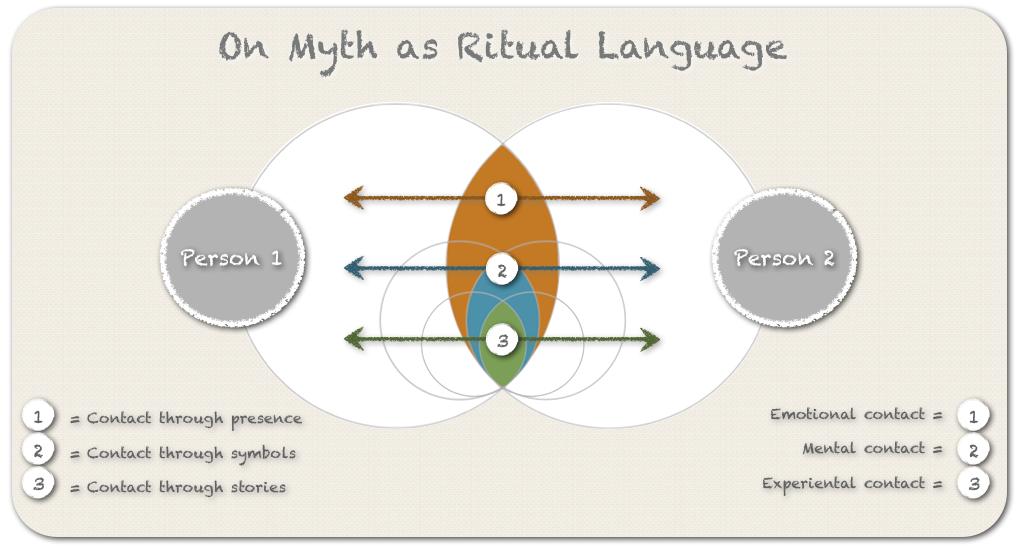 myth_2.png