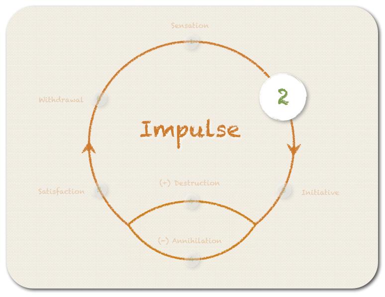 The second step - IMPULSE
