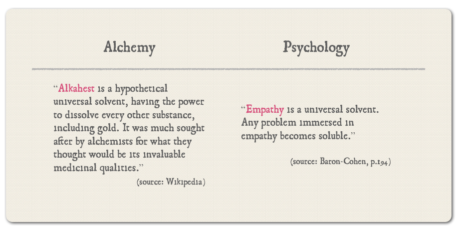 Empathy as Alkahest