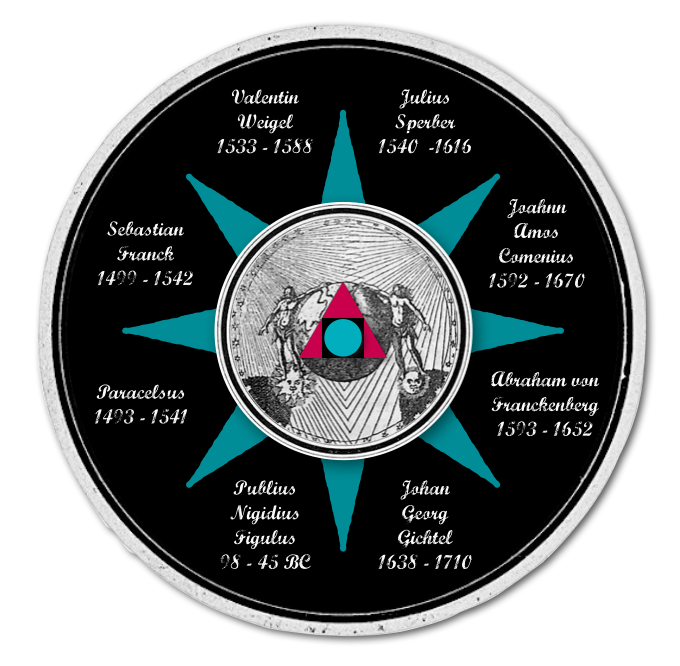 Links in the chain of Rosicrucian lineage according to H.Tränker - click to enlarge