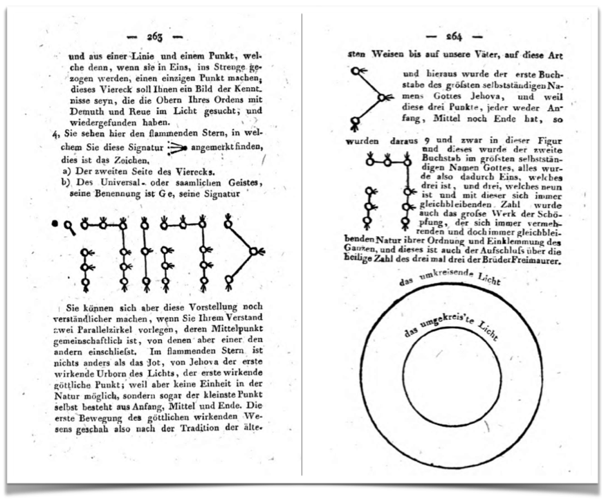 (right) illustration to Hirschfeld's explanation of a core concept of Sabbatean Kabbala (  anonymous, 1803) - click to enlarge