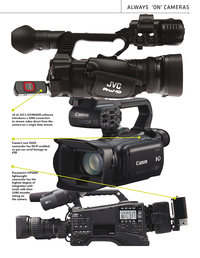 JVC Announce Videographer's Camcorder With Slomo Options — –HOME